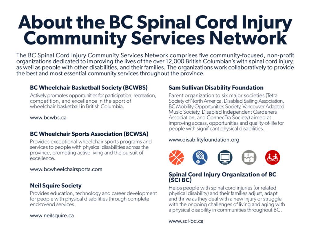 bc sci 5 network