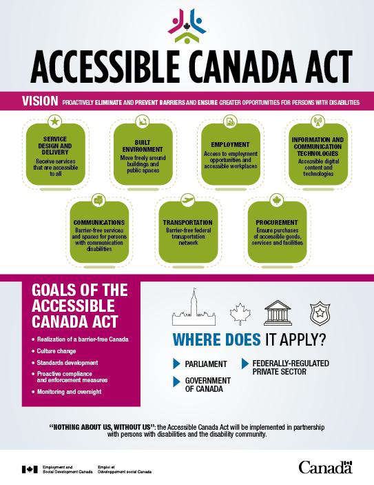 accessible-canada-act-bottom-en